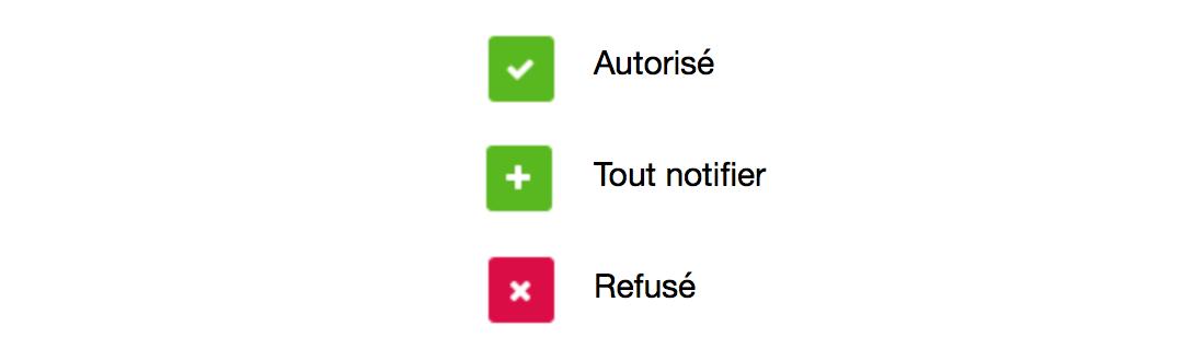 statut-des-notifications-que-je-reçois-sur-wimi-3